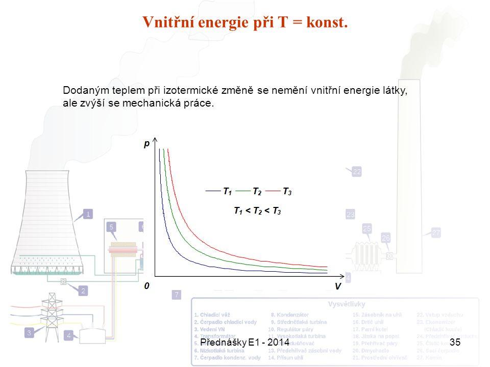 Vnitřní energie při T = konst.