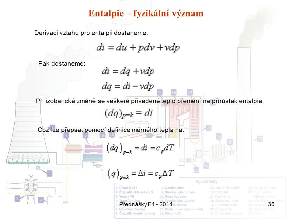 Entalpie – fyzikální význam