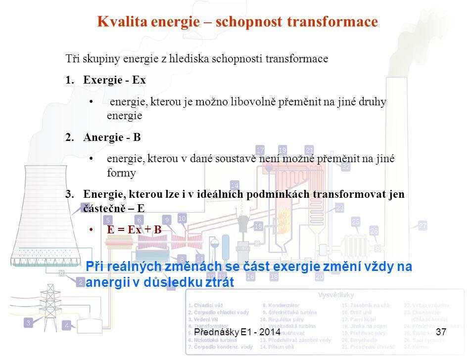 Kvalita energie – schopnost transformace