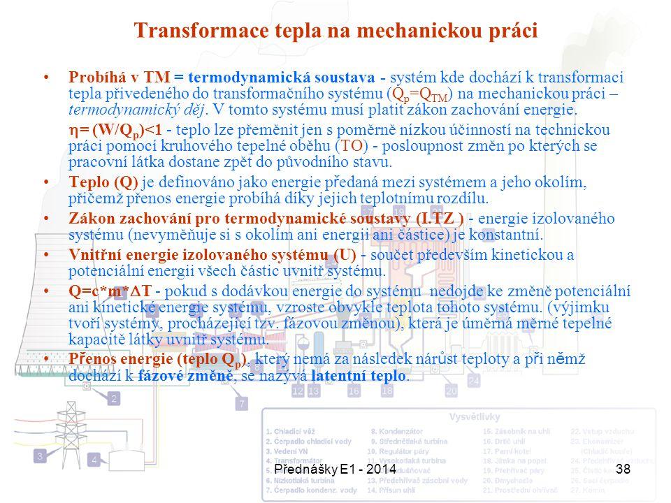 Transformace tepla na mechanickou práci