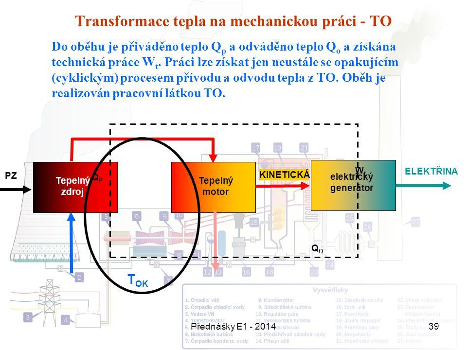 Transformace tepla na mechanickou práci - TO