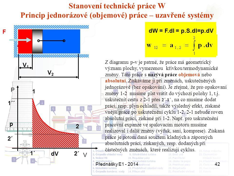 Stanovení technické práce W Princip jednorázové (objemové) práce – uzavřené systémy