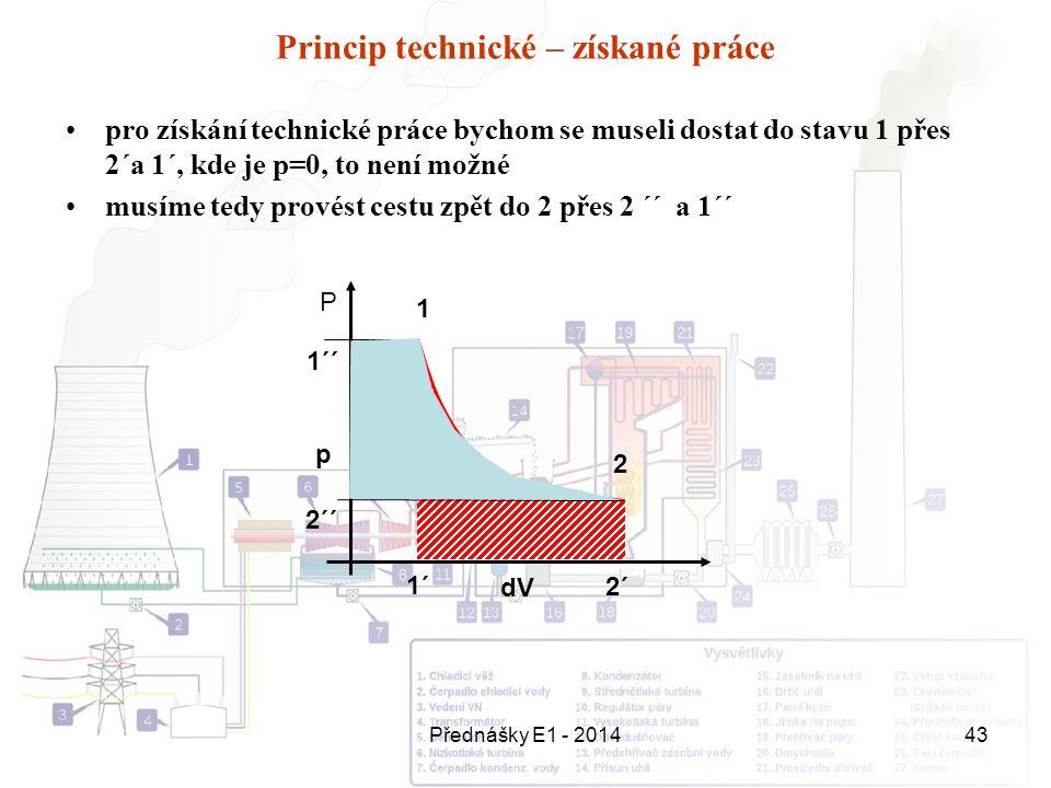 Princip technické – získané práce