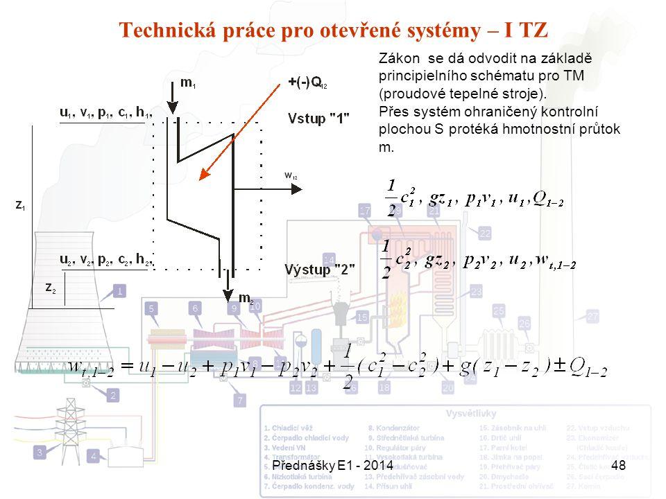 Technická práce pro otevřené systémy – I TZ