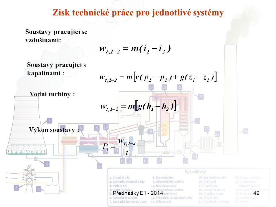 Zisk technické práce pro jednotlivé systémy