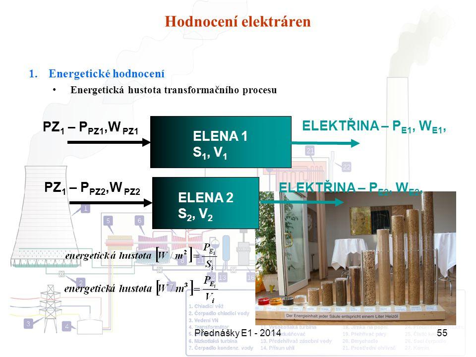Hodnocení elektráren PZ1 – PPZ1,W PZ1 ELEKTŘINA – PE1, WE1, ELENA 1