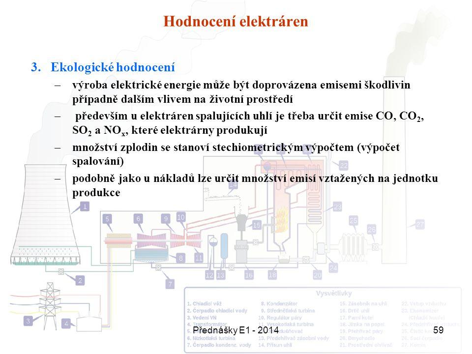 Hodnocení elektráren Ekologické hodnocení