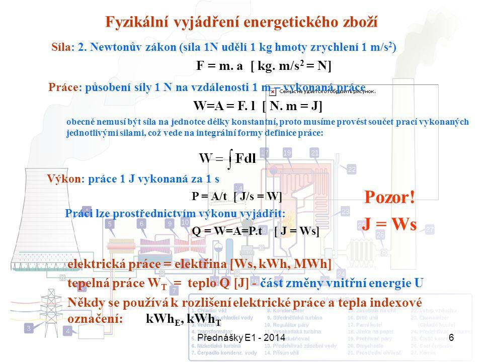 Fyzikální vyjádření energetického zboží