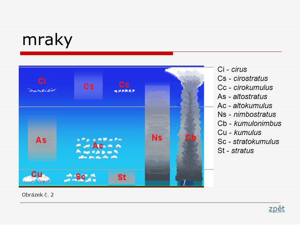 mraky Ci - cirus Cs - cirostratus Cc - cirokumulus As - altostratus