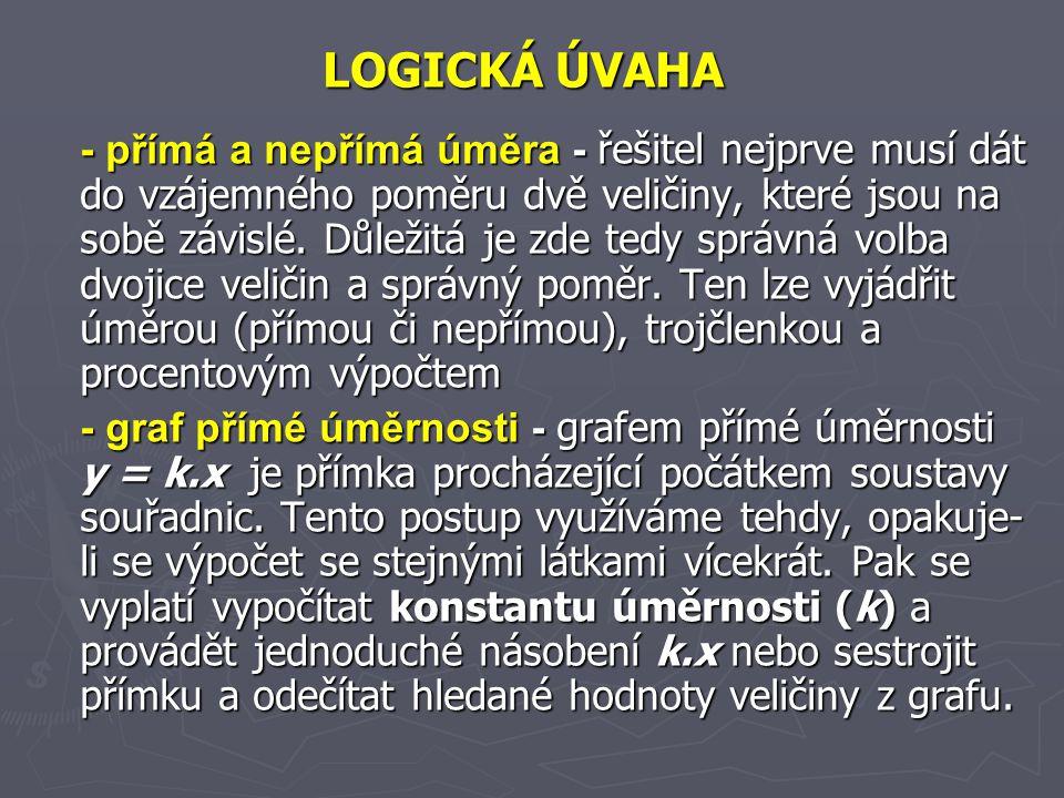 LOGICKÁ ÚVAHA