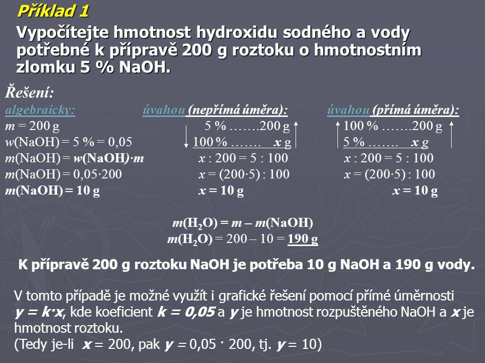 Příklad 1 Vypočítejte hmotnost hydroxidu sodného a vody potřebné k přípravě 200 g roztoku o hmotnostním zlomku 5 % NaOH.
