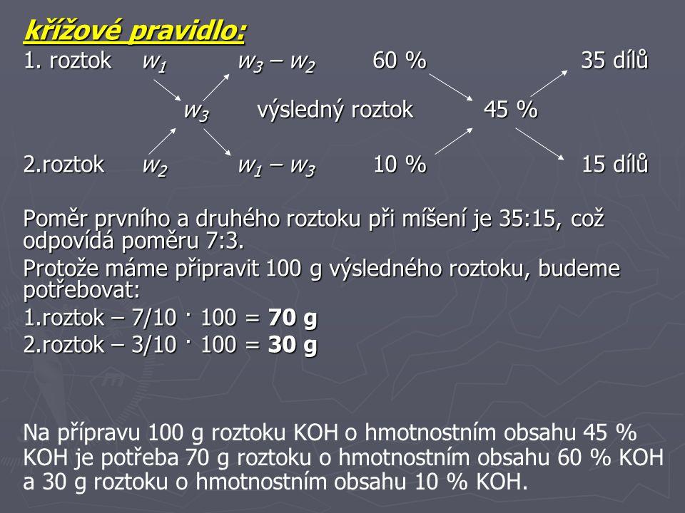 křížové pravidlo: 1. roztok w1 w3 – w2 60 % 35 dílů