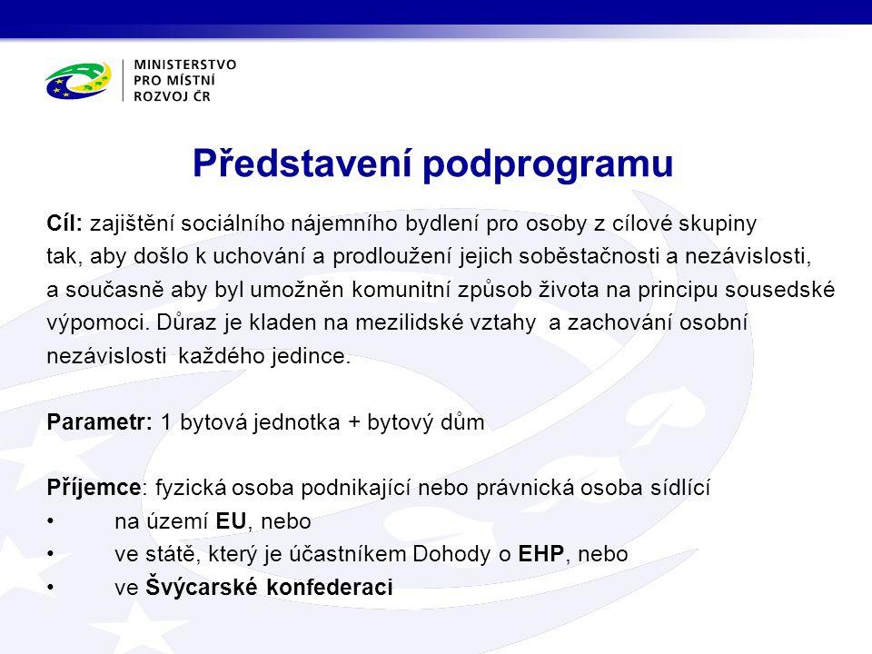 Představení podprogramu