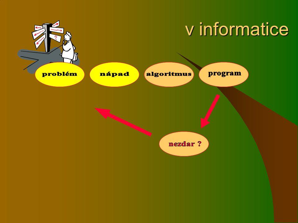 v informatice problém nápad algoritmus program nezdar