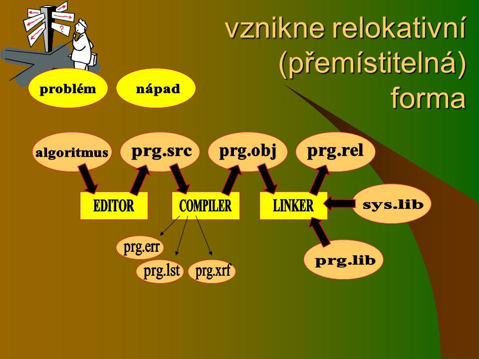 vznikne relokativní (přemístitelná) forma