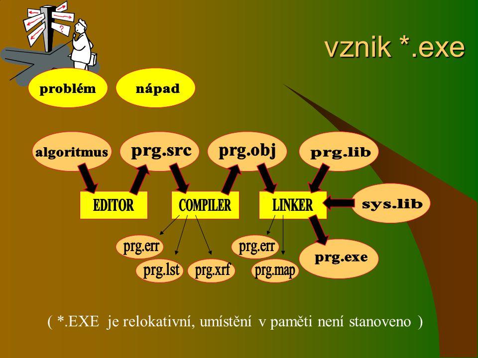 ( *.EXE je relokativní, umístění v paměti není stanoveno )