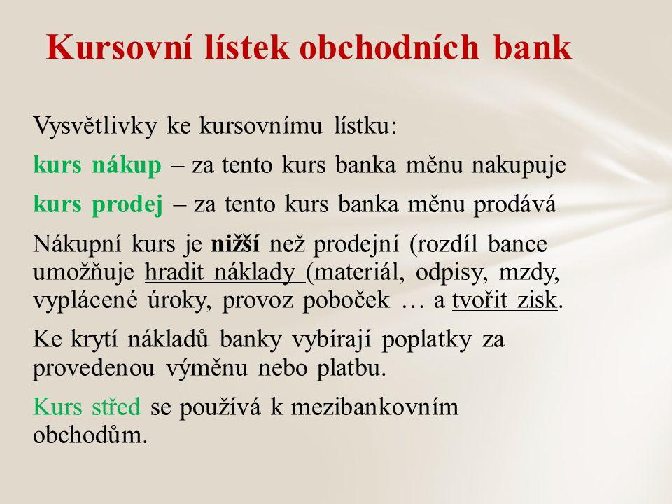 Kursovní lístek obchodních bank