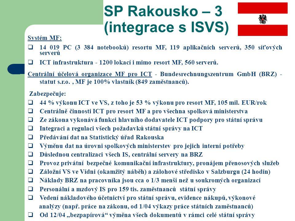 SP Rakousko – 3 (integrace s ISVS)