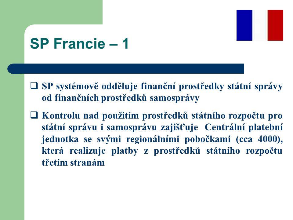 SP Francie – 1 SP systémově odděluje finanční prostředky státní správy od finančních prostředků samosprávy.