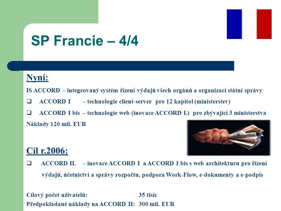 SP Francie – 4/4 Nyní: Cíl r.2006: