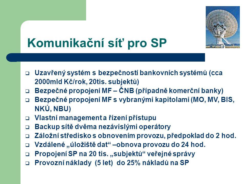 Komunikační síť pro SP Uzavřený systém s bezpečností bankovních systémů (cca. 2000mld Kč/rok, 20tis. subjektů)