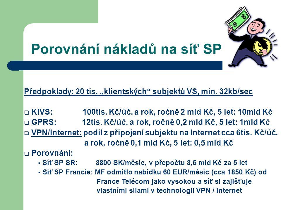 Porovnání nákladů na síť SP