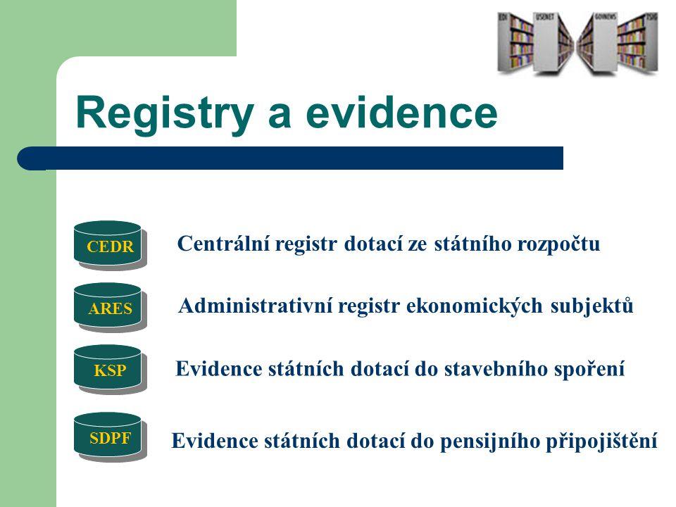 Registry a evidence Centrální registr dotací ze státního rozpočtu
