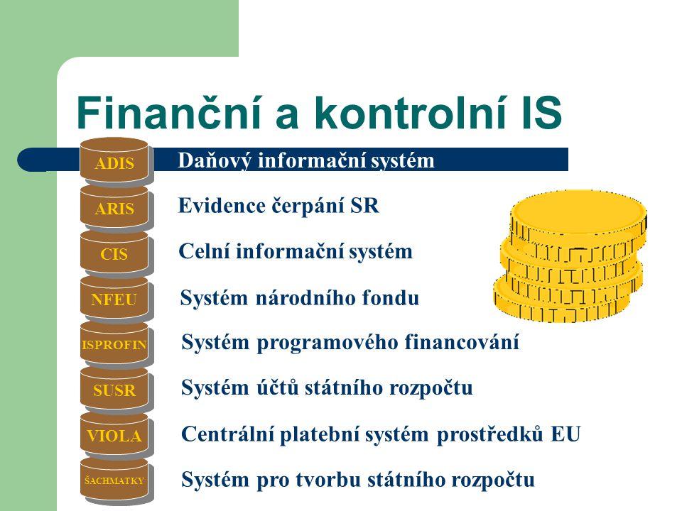 Finanční a kontrolní IS
