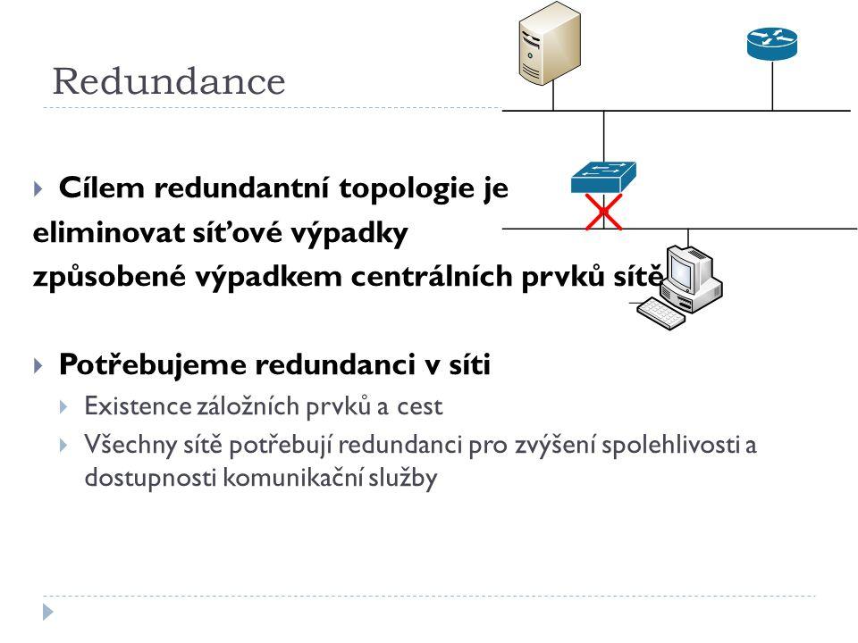 Redundance Cílem redundantní topologie je eliminovat síťové výpadky