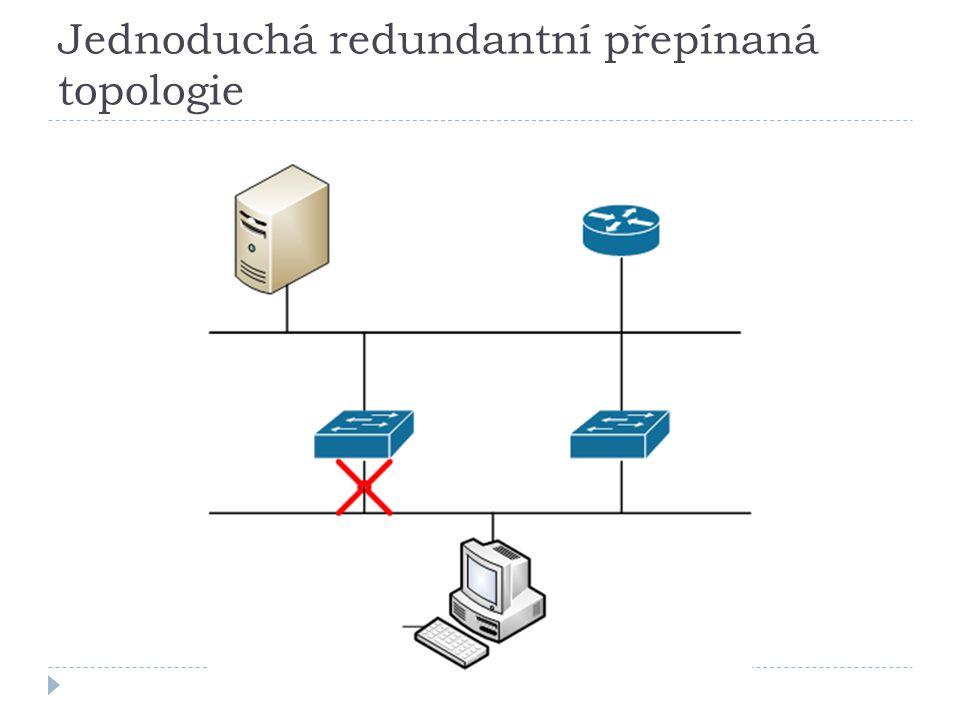 Jednoduchá redundantní přepínaná topologie