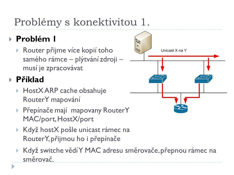 Problémy s konektivitou 1.