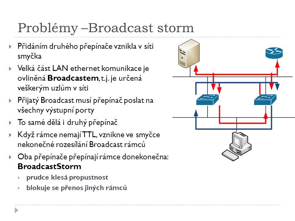 Problémy –Broadcast storm