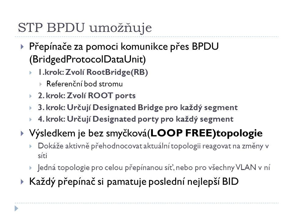 STP BPDU umožňuje Přepínače za pomoci komunikce přes BPDU (BridgedProtocolDataUnit) 1.krok: Zvolí RootBridge(RB)