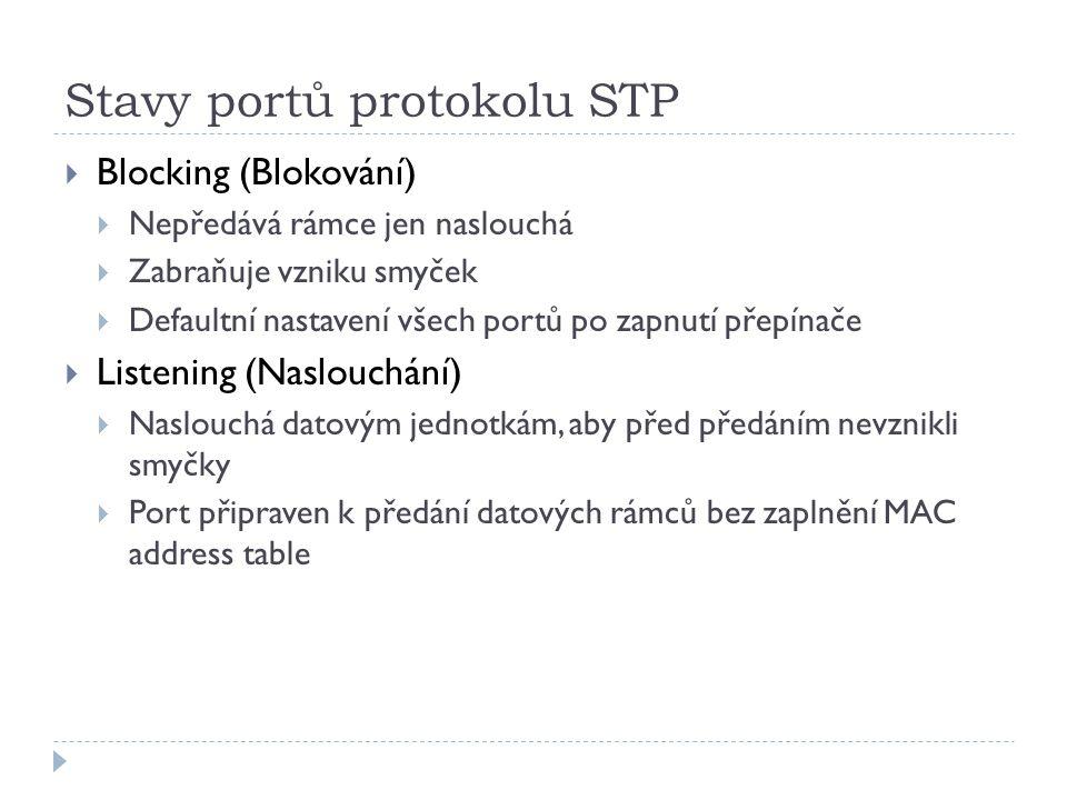 Stavy portů protokolu STP