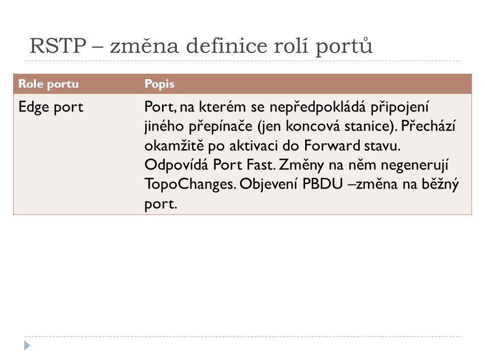 RSTP – změna definice rolí portů