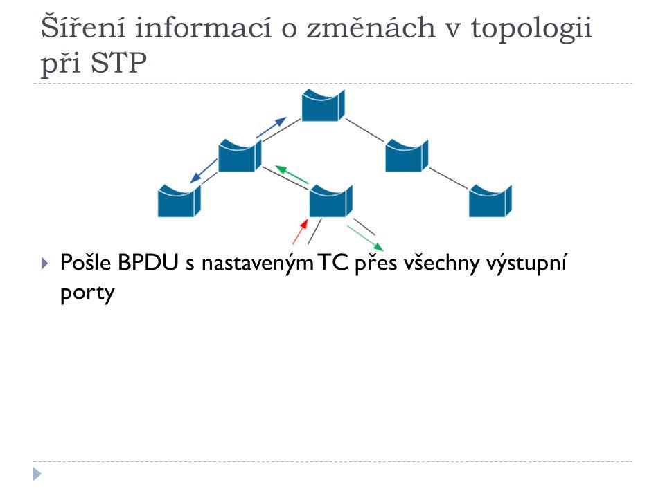 Šíření informací o změnách v topologii při STP