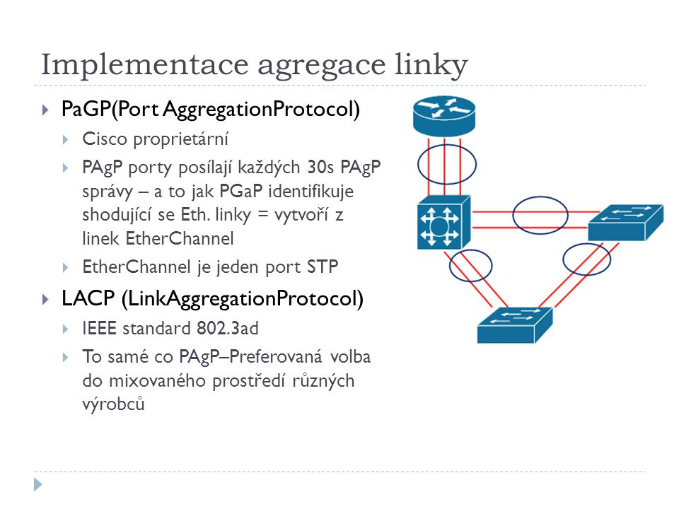 Implementace agregace linky