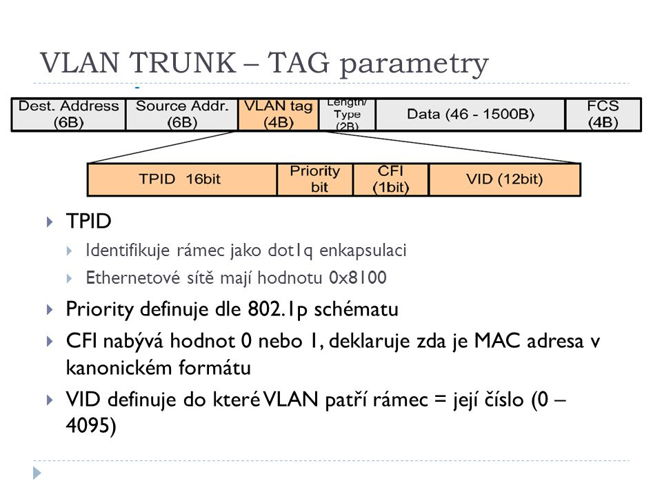 VLAN TRUNK – TAG parametry