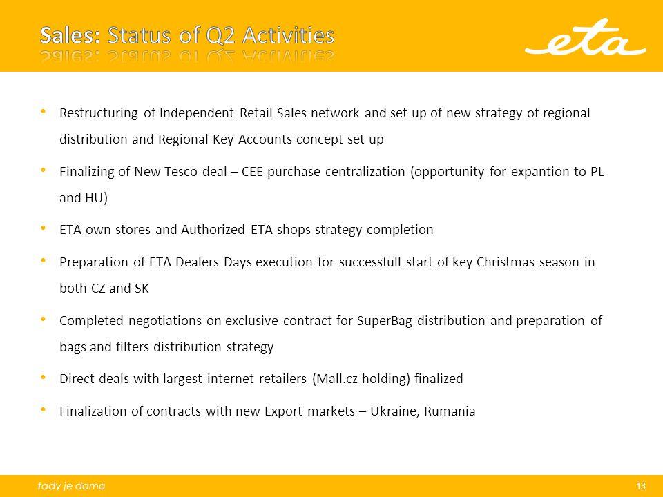 Sales: Status of Q2 Activities