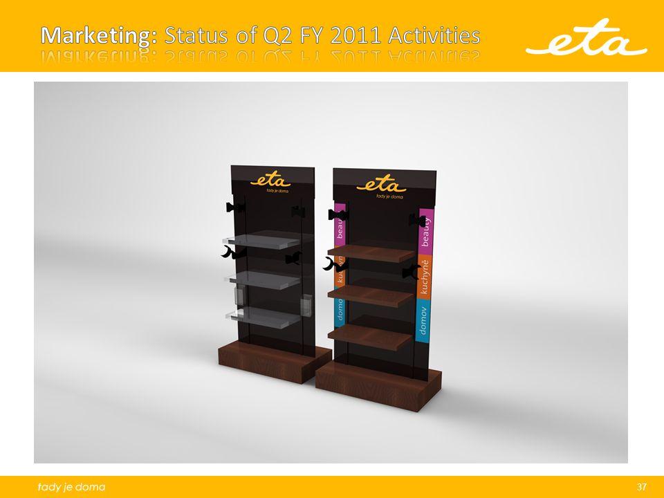 Marketing: Status of Q2 FY 2011 Activities