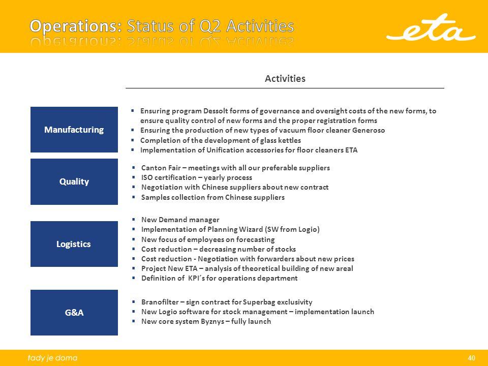 Operations: Status of Q2 Activities