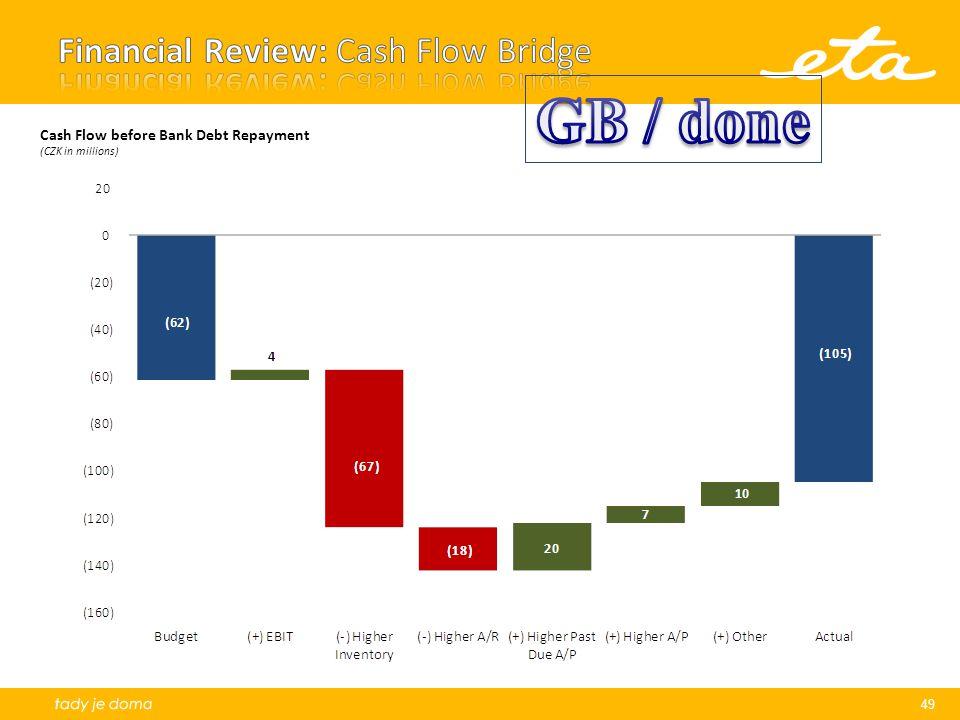 Financial Review: Cash Flow Bridge