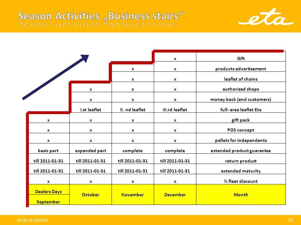 "Season Activities ""Business stairs"
