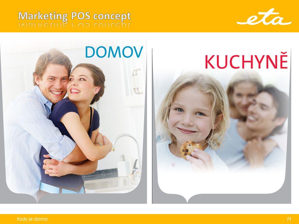 Marketing POS concept