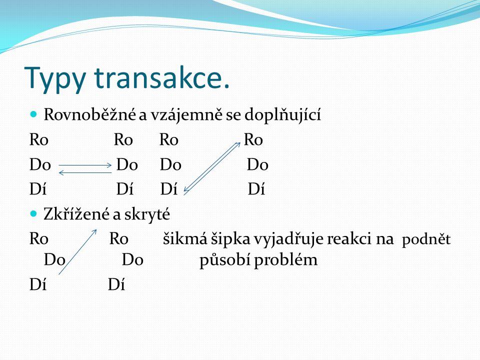 Typy transakce. Rovnoběžné a vzájemně se doplňující Ro Ro Ro Ro