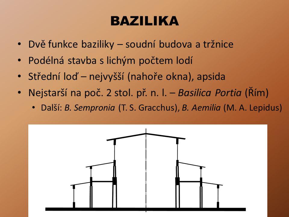 BAZILIKA Dvě funkce baziliky – soudní budova a tržnice