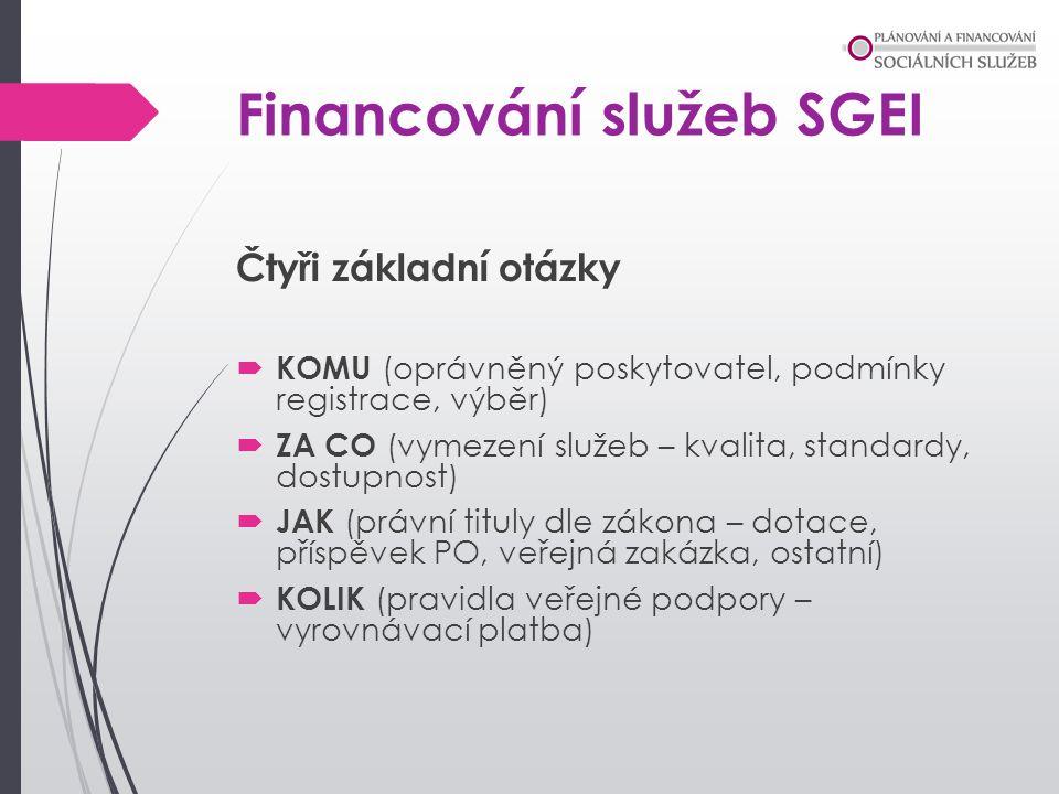Financování služeb SGEI