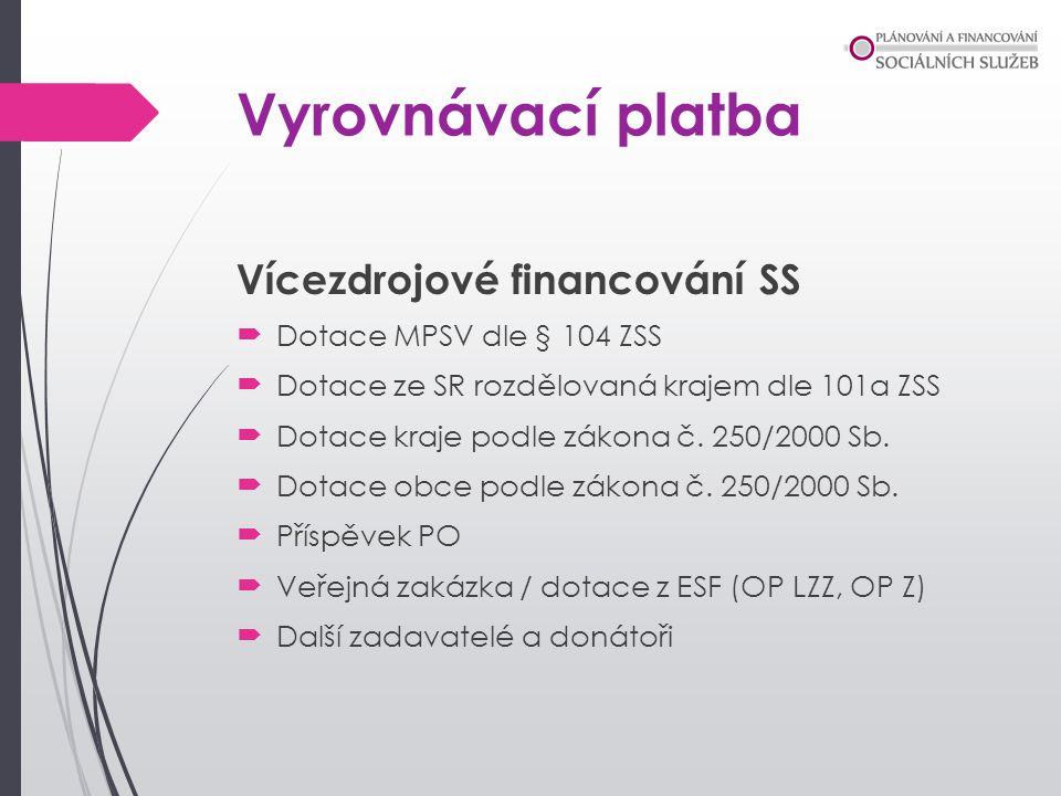 Vyrovnávací platba Vícezdrojové financování SS