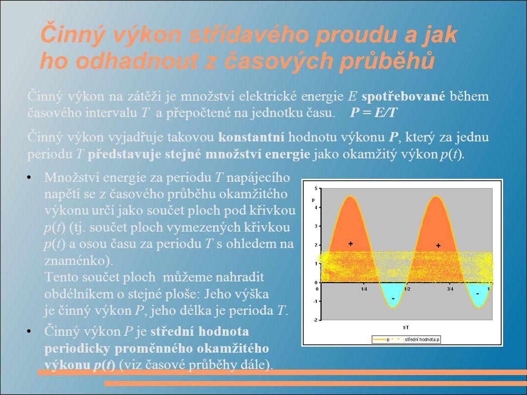 Činný výkon střídavého proudu a jak ho odhadnout z časových průběhů