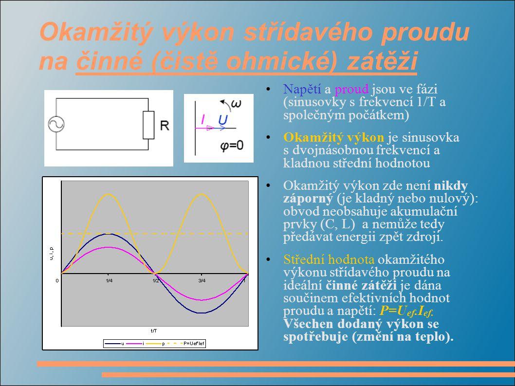 Okamžitý výkon střídavého proudu na činné (čistě ohmické) zátěži